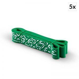Capital Sport Resistor - Bande elastique de resistance pour traction, pompes, renforcement musculaire de la marque Capital Sports image 0 produit