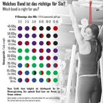 exercice musculation charge guidée TOP 5 image 4 produit
